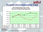 hospital uncompensated care