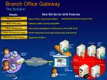 branch office gateway the solution