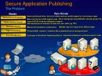 secure application publishing the problem