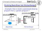 evolving basicdraw into kitchendesign