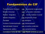 fundamentos do cif