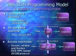 the com programming model a scalable programming model