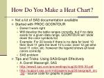 how do you make a heat chart