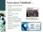 facts about telemedik