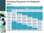 incentive payments for medicaid ep s