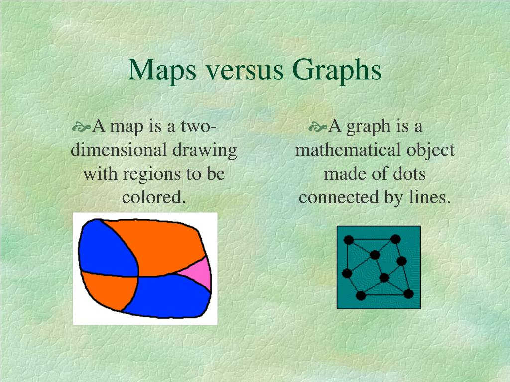 A map is a two-dimensional drawing with regions to be colored.