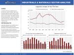 industrials materials sector analysis