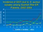 incidence of ssti due to s aureus isolates among scottish rite er patients 2002 2004