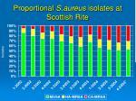 proportional s aureus isolates at scottish rite