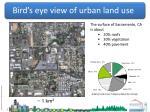 bird s eye view of urban land use