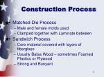 construction process21