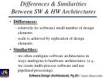 differences similarities between sw hw architectures