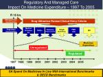 regulatory and managed care impact on medicine expenditure 1997 to 2005