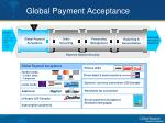 global payment acceptance
