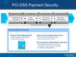 pci dss payment security