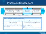 processing management