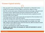 venture capital activity