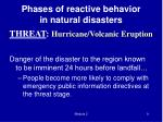 phases of reactive behavior in natural disasters