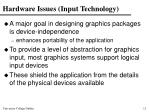 hardware issues input technology12