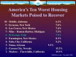 america s ten worst housing markets poised to recover