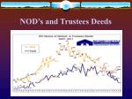 nod s and trustees deeds