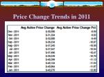 price change trends in 2011