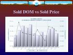 sold dom vs sold price