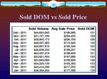 sold dom vs sold price45
