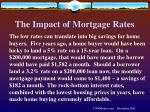 the impact of mortgage rates