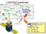 decigo pathfinder3