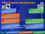 puc system architecture
