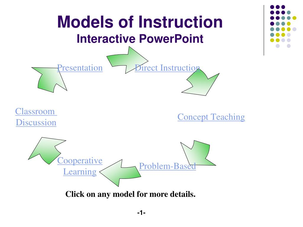 models of instruction interactive powerpoint l.