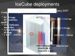 icecube deployments