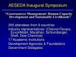 aeseda inaugural symposium