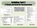 activities task 2 t1 shows the need for harmonization