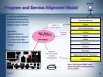 program and service alignment model