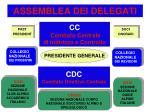 assemblea dei delegati