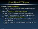 establishing a ppp session20