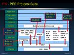 fyi ppp protocol suite