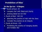 prohibition of riba