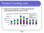 trends in funding cont