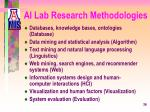 ai lab research methodologies