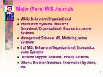 major pure mis journals