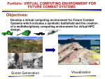 portfolio virtual computing environment for future combat systems