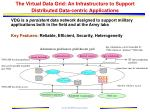 the virtual data grid an infrastructure to support distributed data centric applications