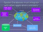 spatial databases must integrate with other applications and data