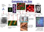 complexity vs size