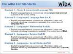 the wida elp standards