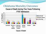 oklahoma mortality outcomes