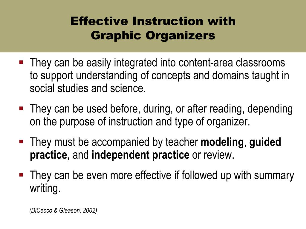 Effective Instruction with